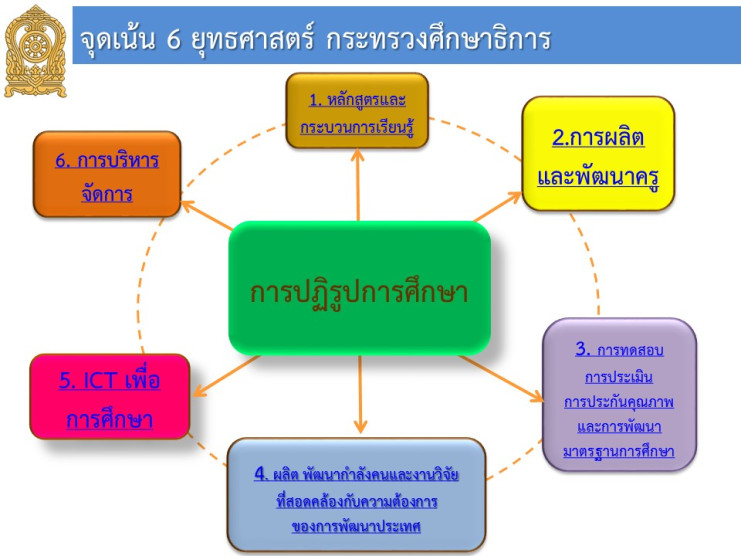 6 plan_1