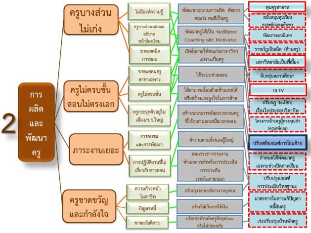 6 plan_3